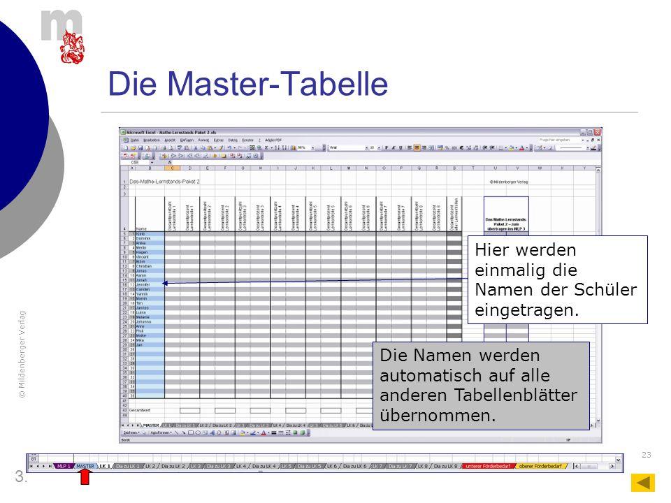 Die Master-Tabelle Hier werden einmalig die Namen der Schüler eingetragen. Die Namen werden automatisch auf alle anderen Tabellenblätter übernommen.
