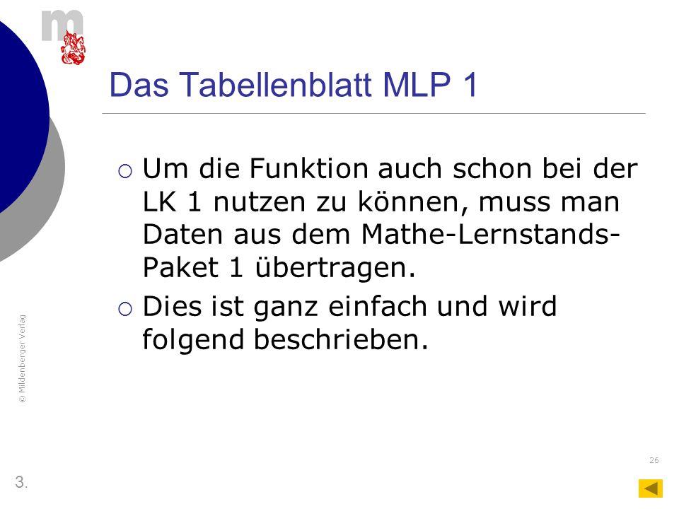 Das Tabellenblatt MLP 1 Um die Funktion auch schon bei der LK 1 nutzen zu können, muss man Daten aus dem Mathe-Lernstands-Paket 1 übertragen.