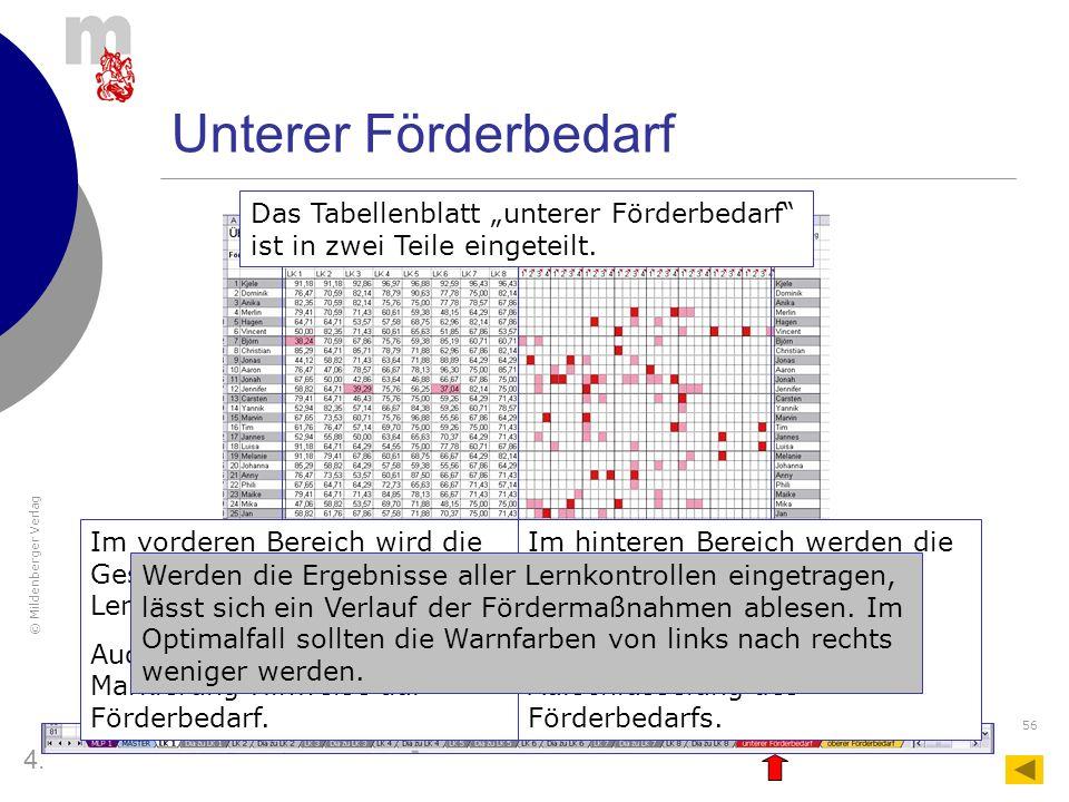 """Unterer Förderbedarf Das Tabellenblatt """"unterer Förderbedarf ist in zwei Teile eingeteilt."""