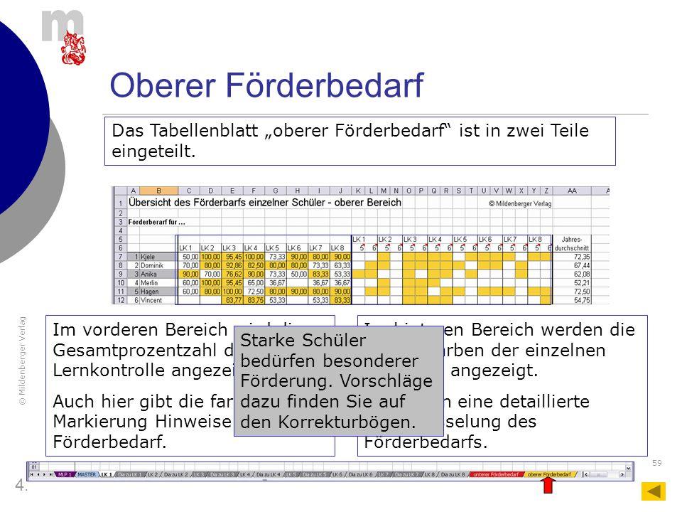 "Oberer Förderbedarf Das Tabellenblatt ""oberer Förderbedarf ist in zwei Teile eingeteilt."