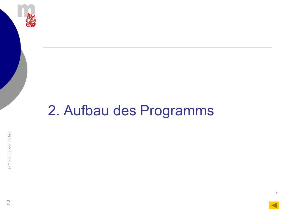 2. Aufbau des Programms 2.
