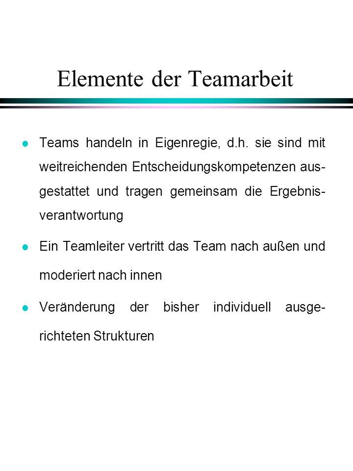 Elemente der Teamarbeit