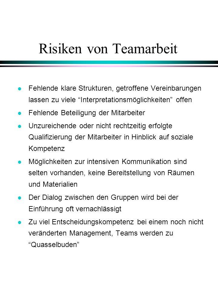 Risiken von Teamarbeit