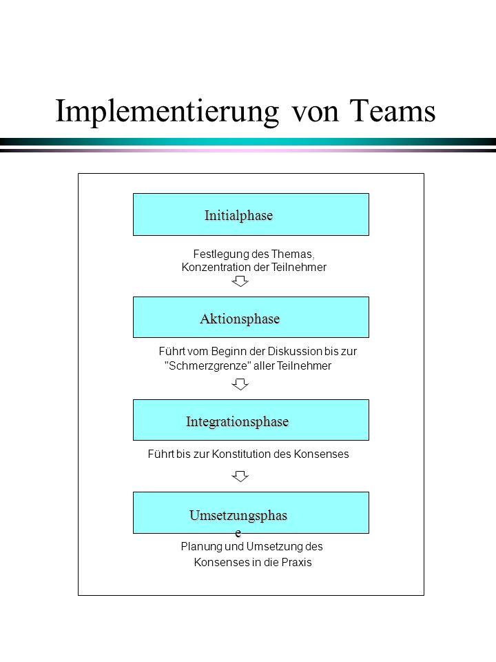 Implementierung von Teams