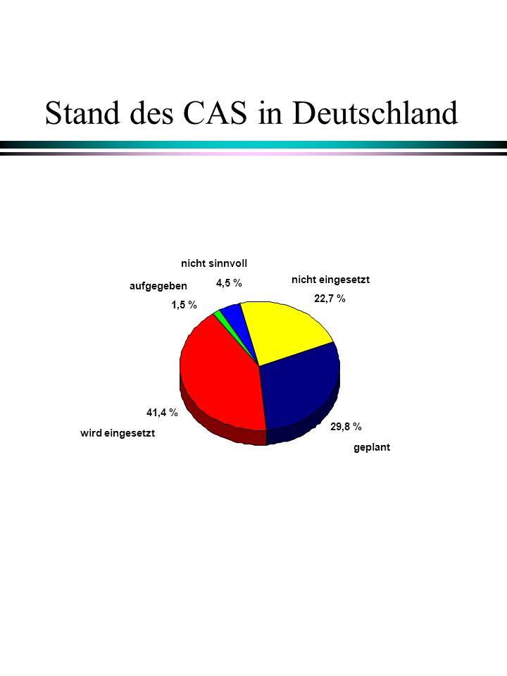 Stand des CAS in Deutschland
