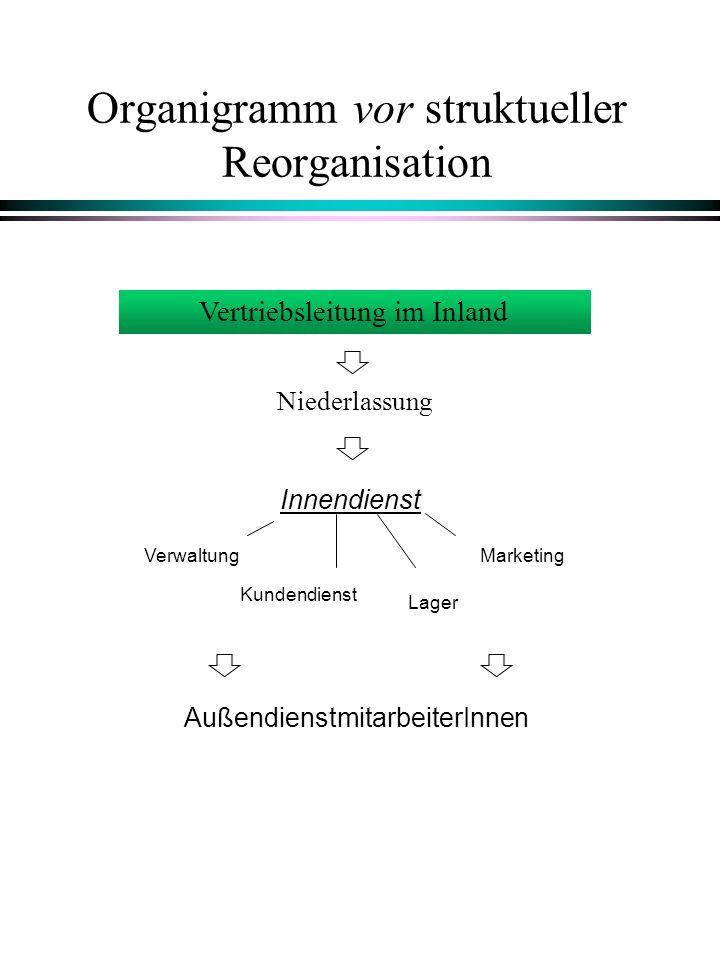 Organigramm vor struktueller Reorganisation