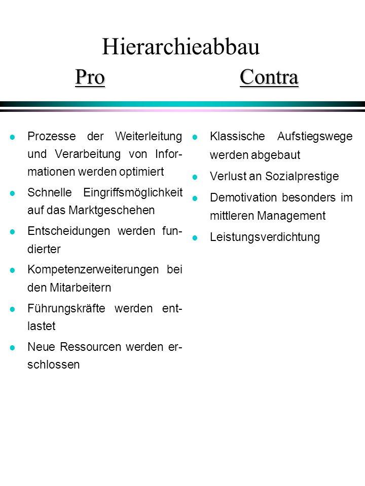 Hierarchieabbau Pro Contra