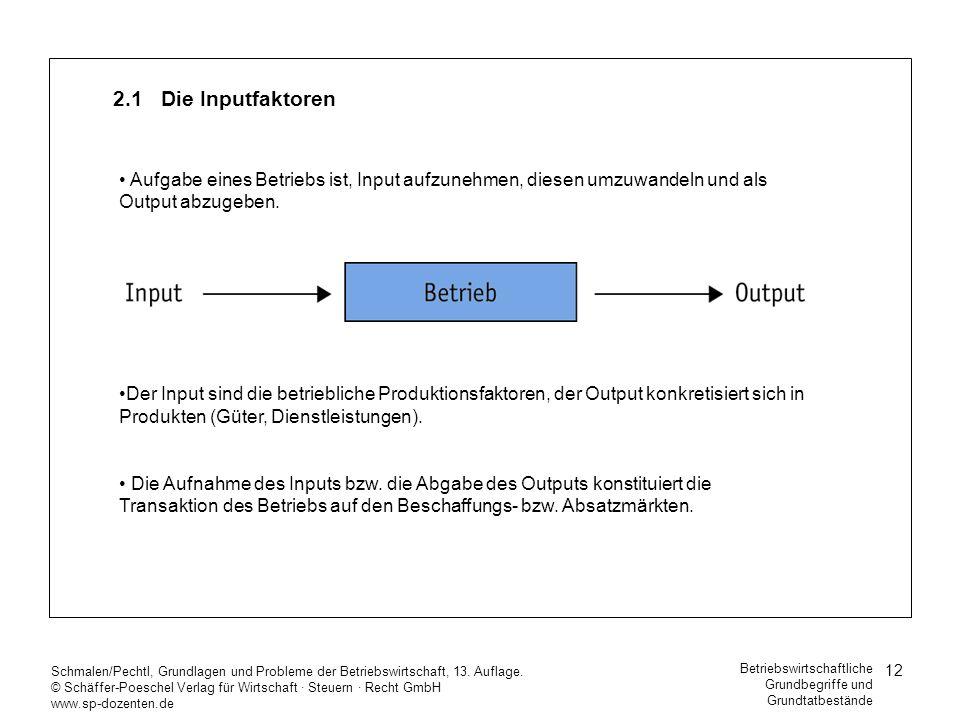 Aufgabe eines Betriebs ist, Input aufzunehmen, diesen umzuwandeln und als Output abzugeben.