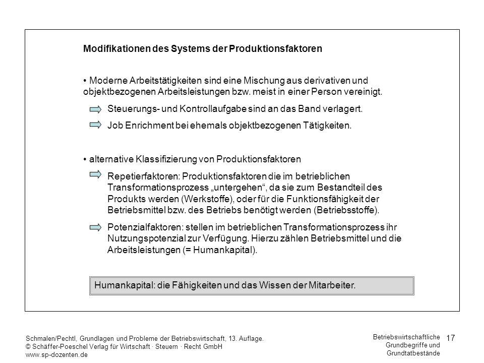 Modifikationen des Systems der Produktionsfaktoren