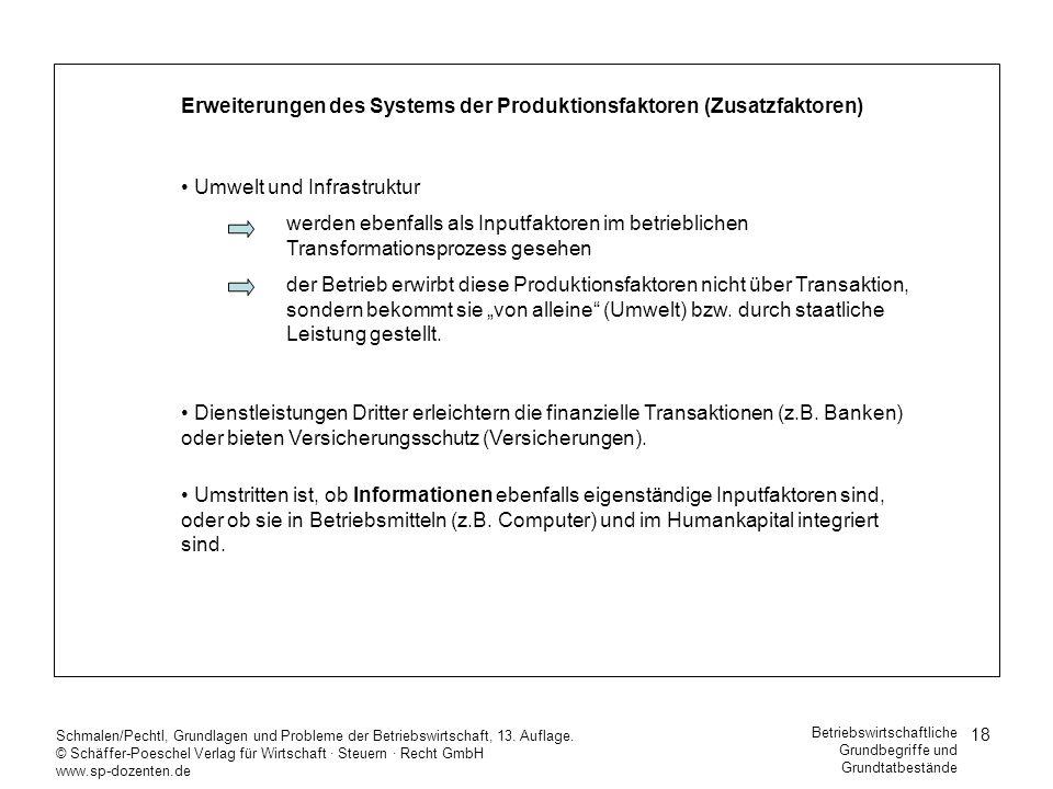 Erweiterungen des Systems der Produktionsfaktoren (Zusatzfaktoren)