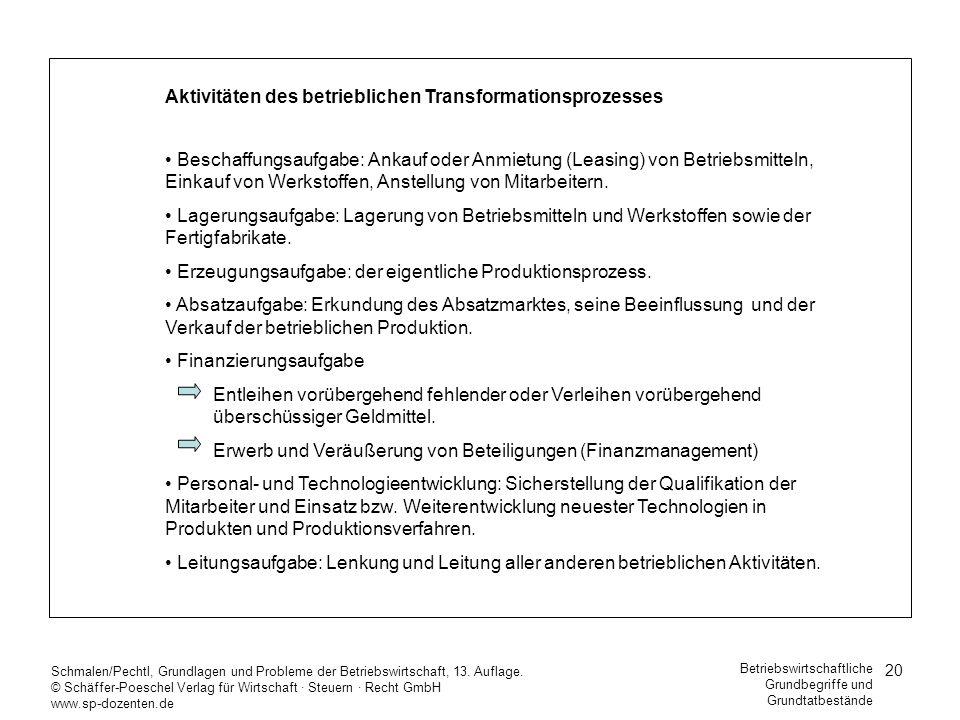 Aktivitäten des betrieblichen Transformationsprozesses