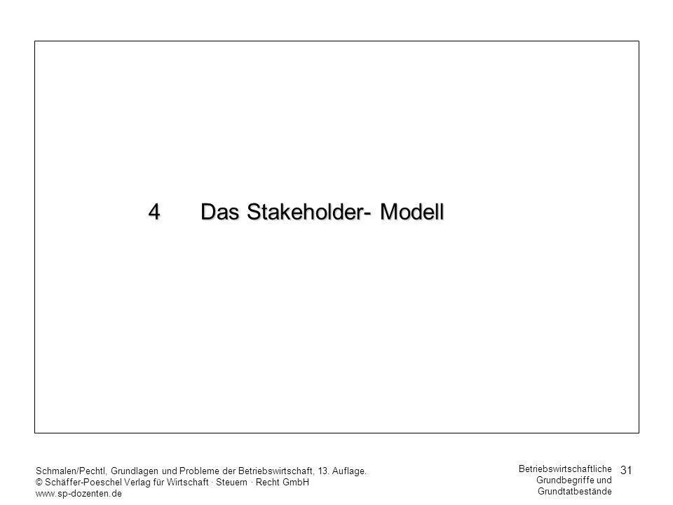 4 Das Stakeholder- Modell