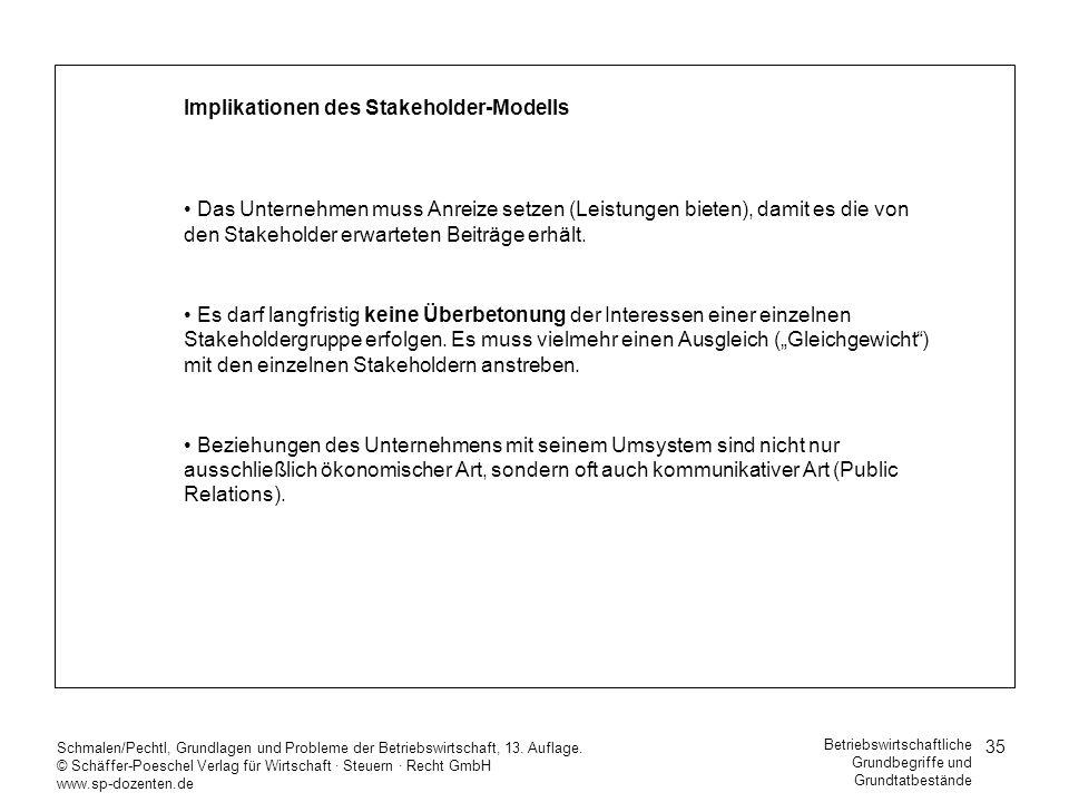 Implikationen des Stakeholder-Modells