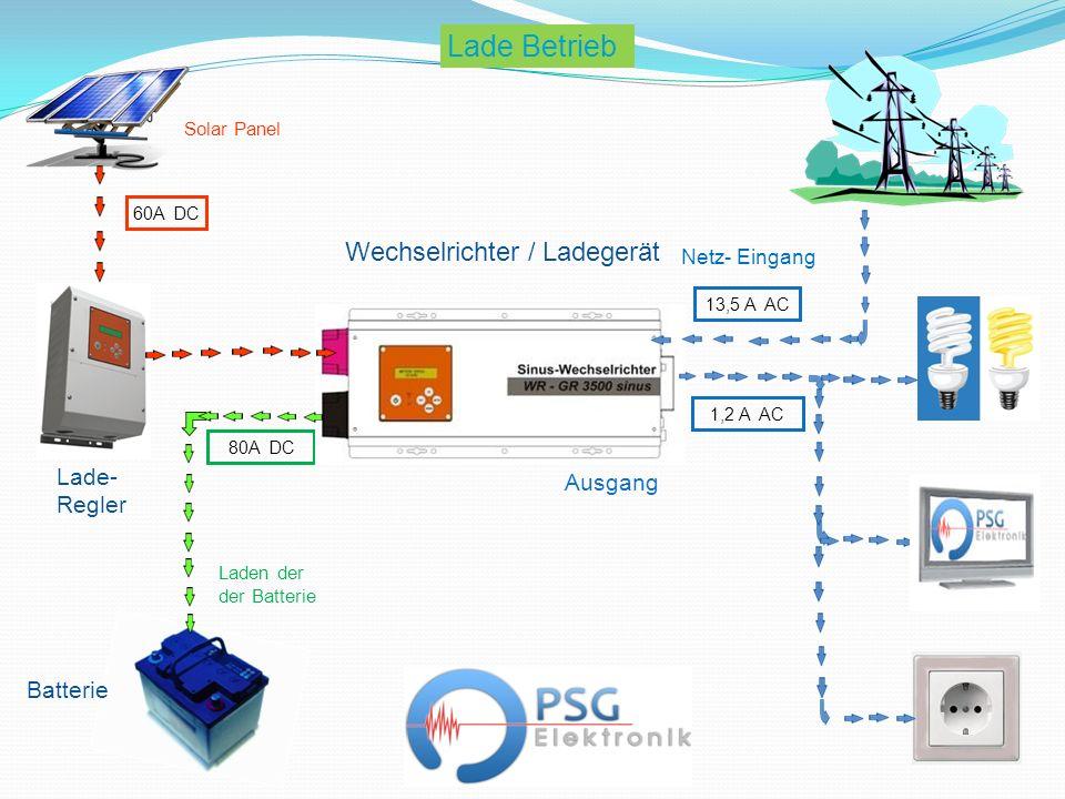 Lade Betrieb Wechselrichter / Ladegerät Lade- Ausgang Regler Batterie