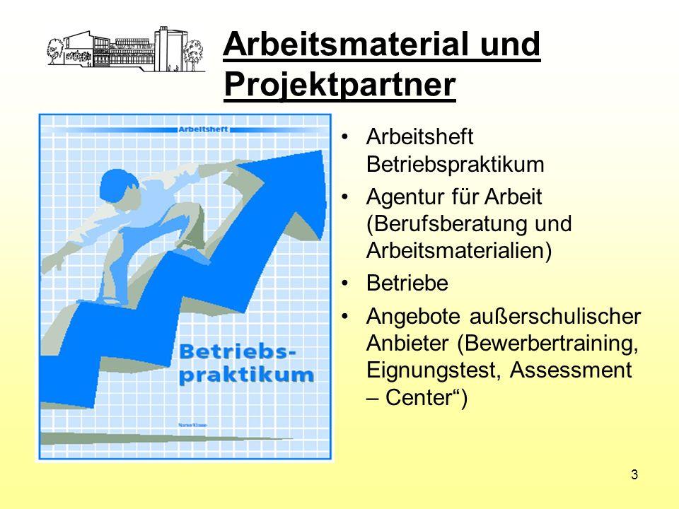 Arbeitsmaterial und Projektpartner