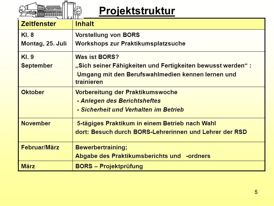 Projektstruktur Zeitfenster Inhalt Kl. 8 Montag, 25. Juli