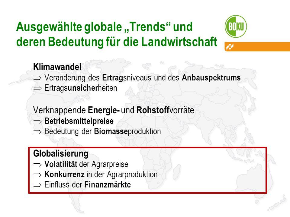 """Ausgewählte globale """"Trends und deren Bedeutung für die Landwirtschaft"""
