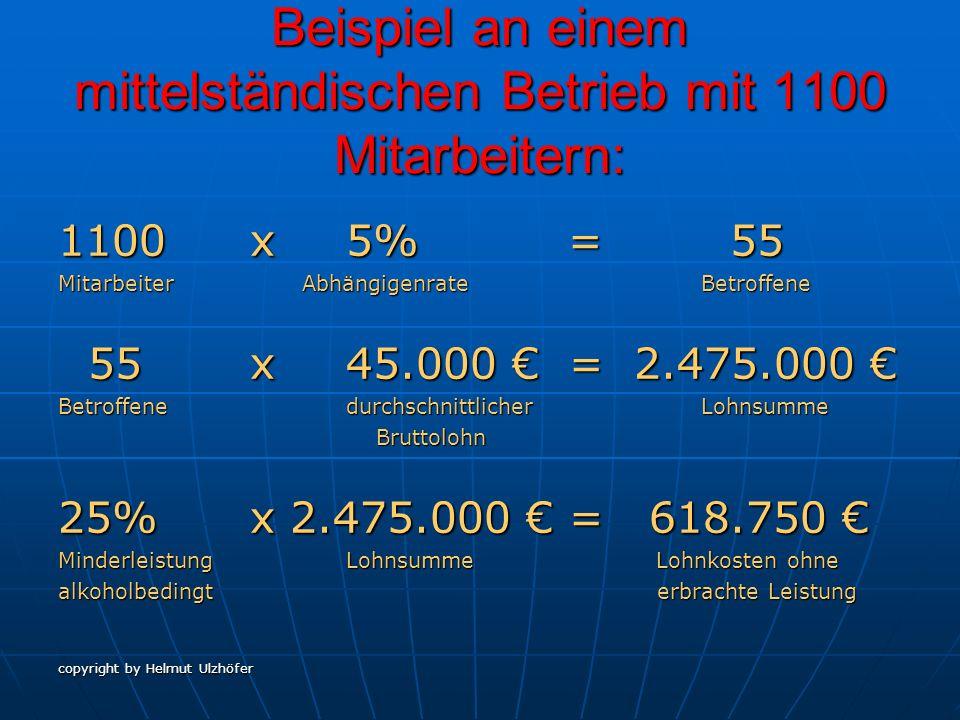 Beispiel an einem mittelständischen Betrieb mit 1100 Mitarbeitern: