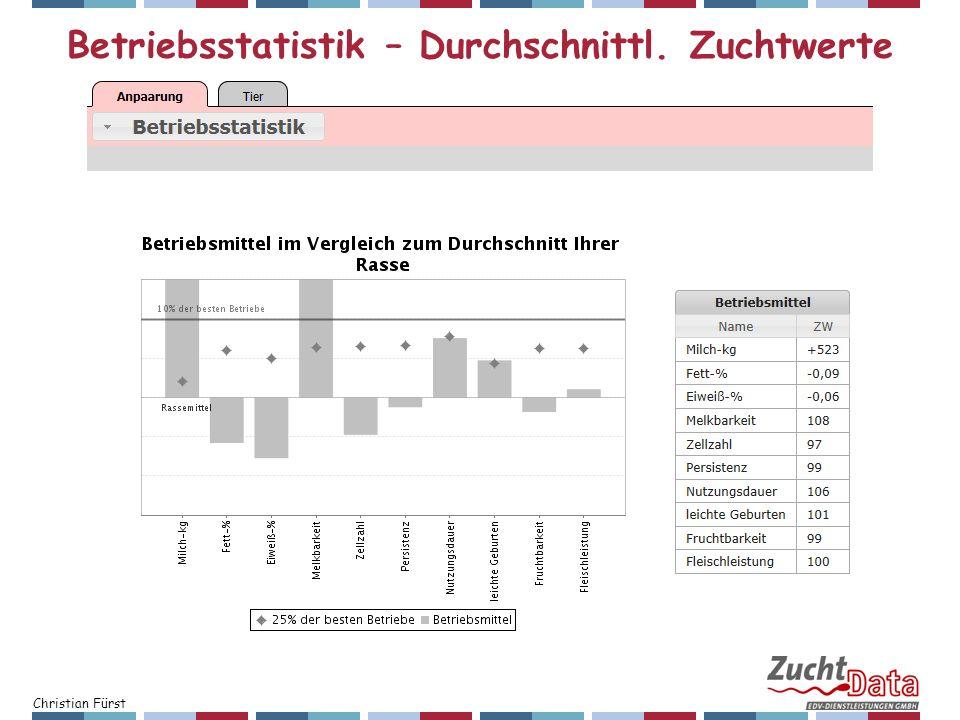Betriebsstatistik – Durchschnittl. Zuchtwerte
