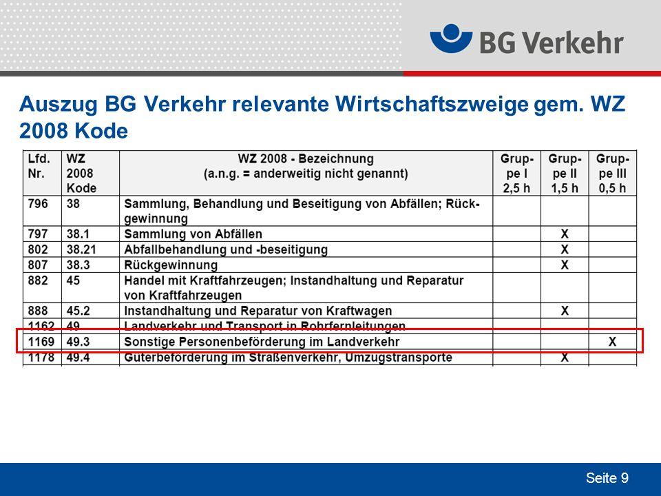 Auszug BG Verkehr relevante Wirtschaftszweige gem. WZ 2008 Kode