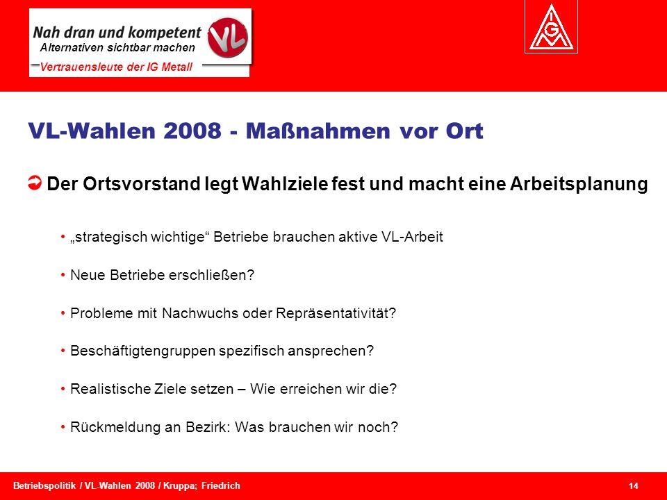 VL-Wahlen 2008 - Maßnahmen vor Ort