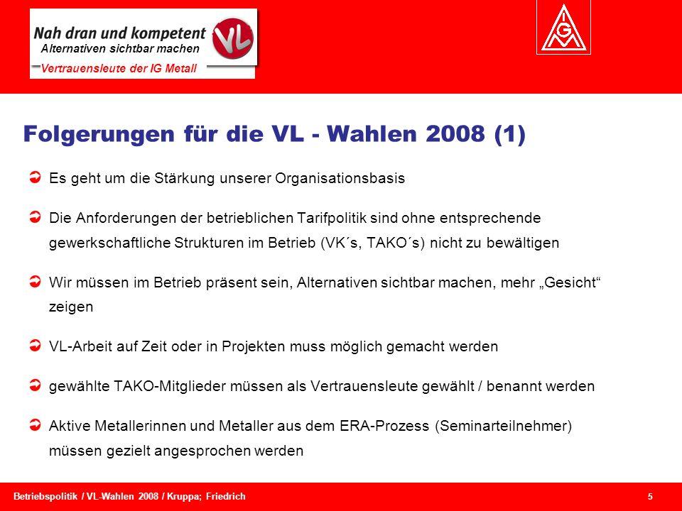 Folgerungen für die VL - Wahlen 2008 (1)