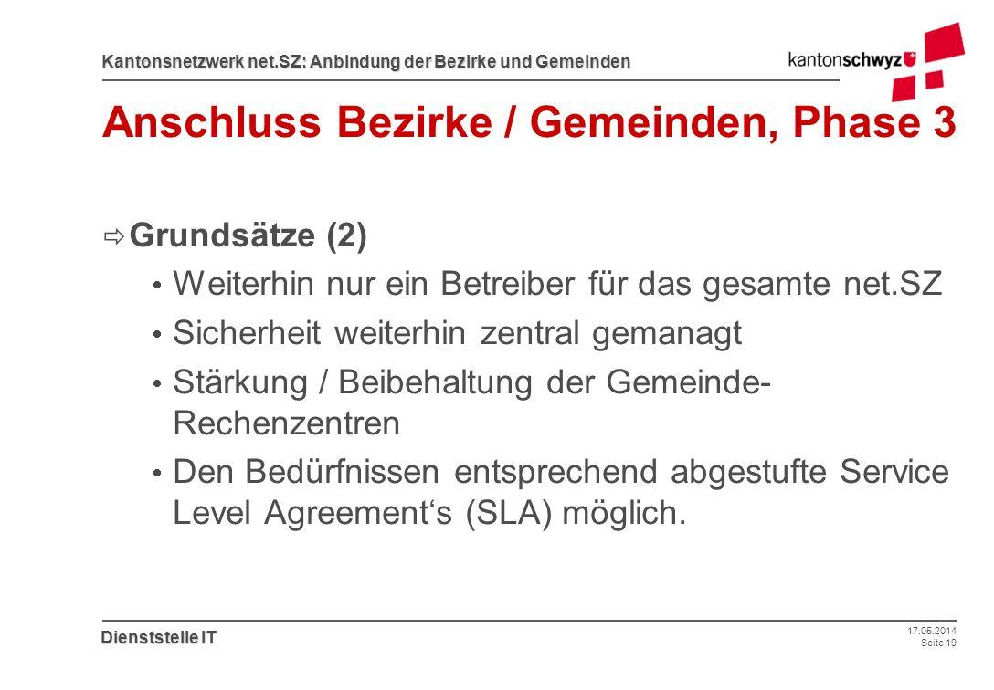 Anschluss Bezirke / Gemeinden, Phase 3
