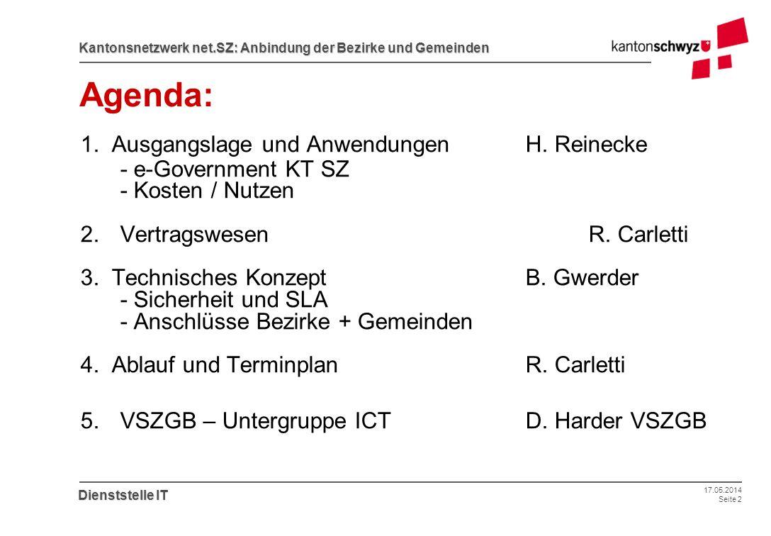 Agenda: 1. Ausgangslage und Anwendungen H. Reinecke