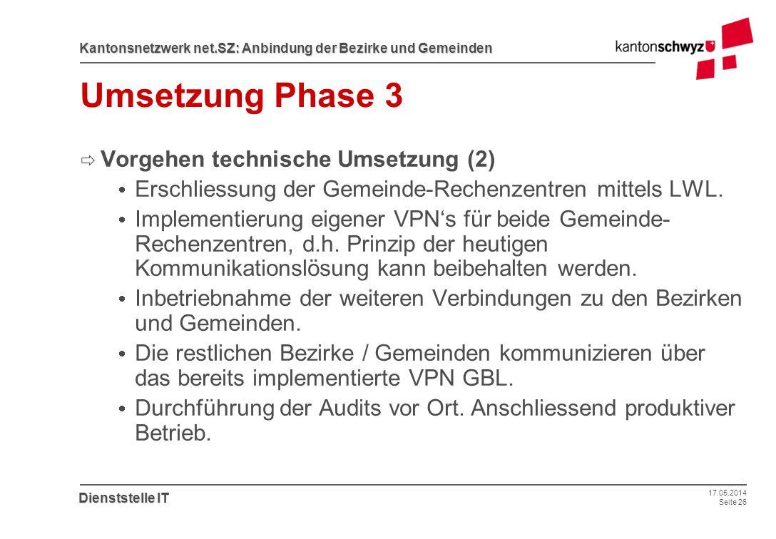 Umsetzung Phase 3 Vorgehen technische Umsetzung (2)