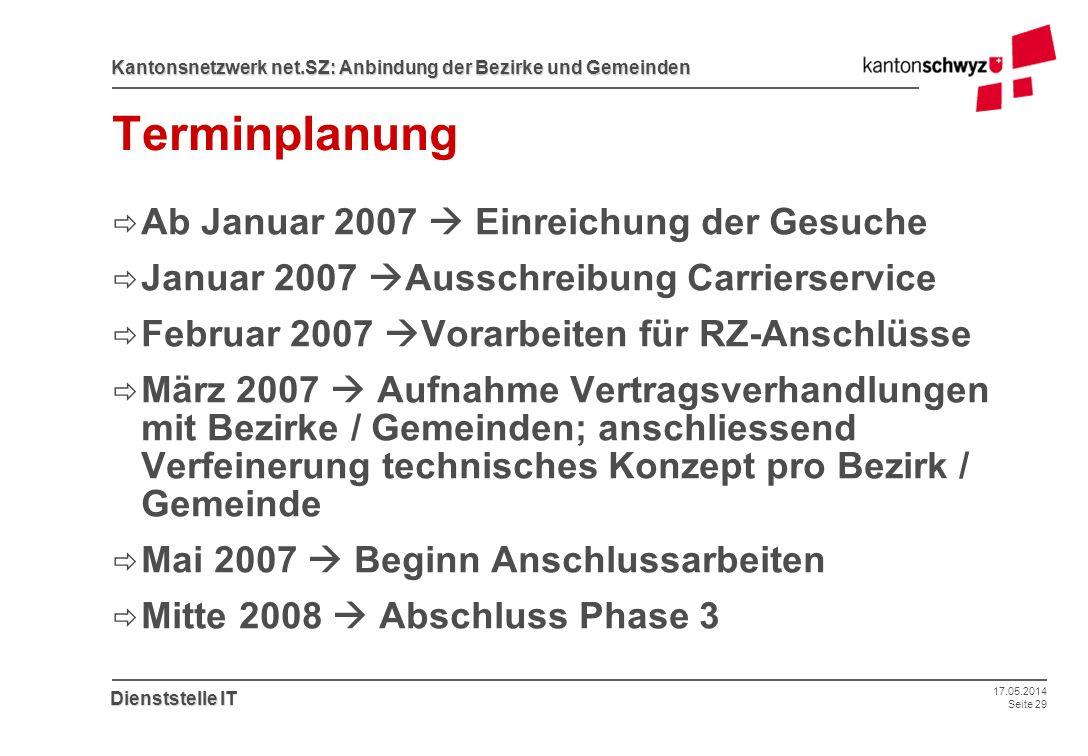 Terminplanung Ab Januar 2007  Einreichung der Gesuche