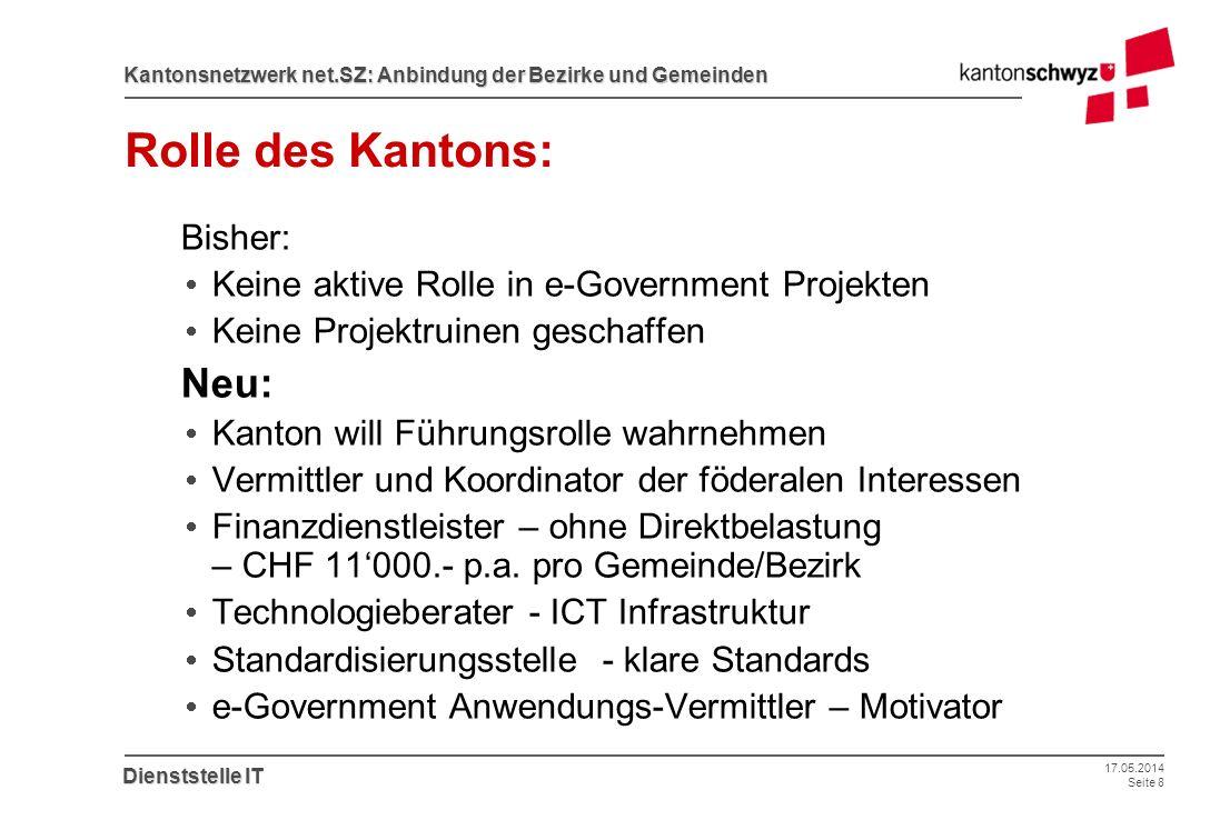 Rolle des Kantons: Neu: Bisher: