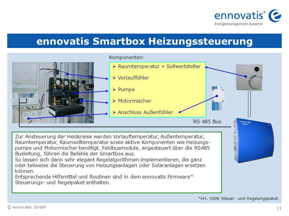 ennovatis Smartbox Heizungssteuerung