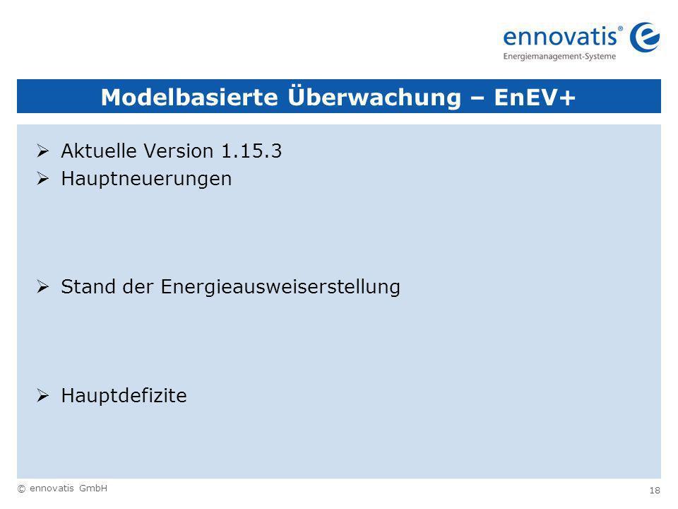 Modelbasierte Überwachung – EnEV+
