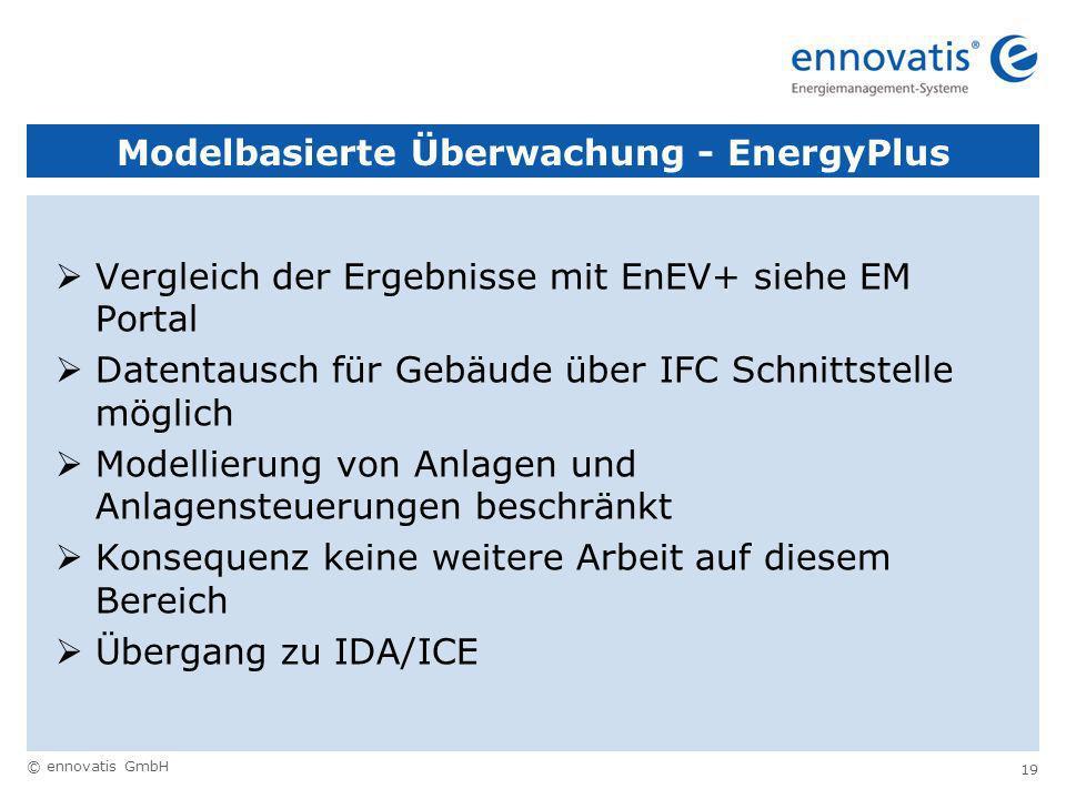 Modelbasierte Überwachung - EnergyPlus