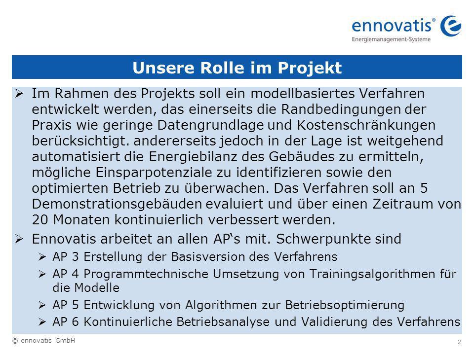 Unsere Rolle im Projekt
