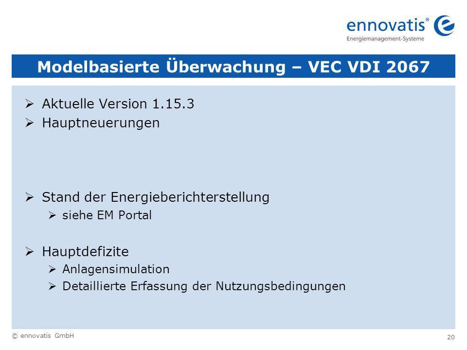 Modelbasierte Überwachung – VEC VDI 2067