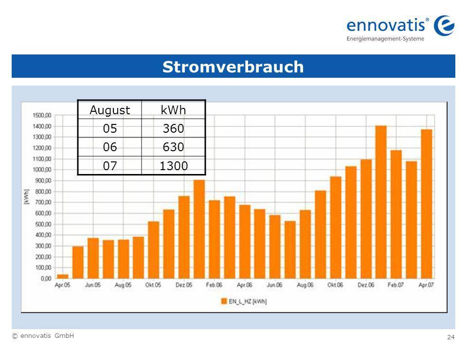 Stromverbrauch August kWh 05 360 06 630 07 1300