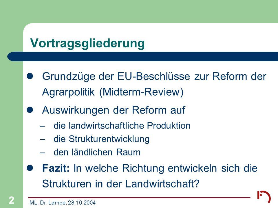 Vortragsgliederung Grundzüge der EU-Beschlüsse zur Reform der Agrarpolitik (Midterm-Review) Auswirkungen der Reform auf.