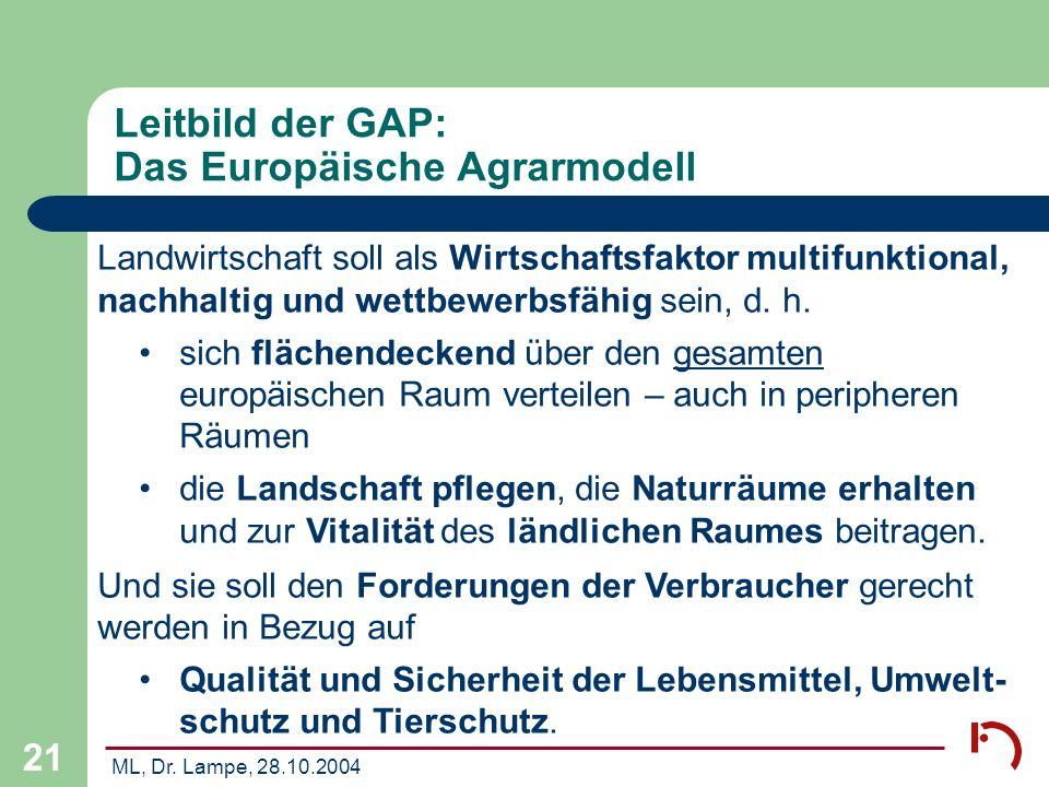 Leitbild der GAP: Das Europäische Agrarmodell