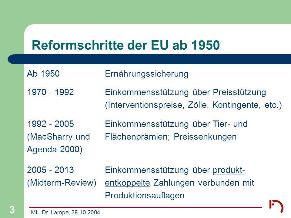 Reformschritte der EU ab 1950