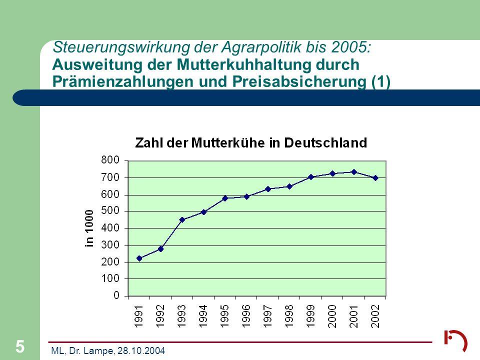 Steuerungswirkung der Agrarpolitik bis 2005: Ausweitung der Mutterkuhhaltung durch Prämienzahlungen und Preisabsicherung (1)