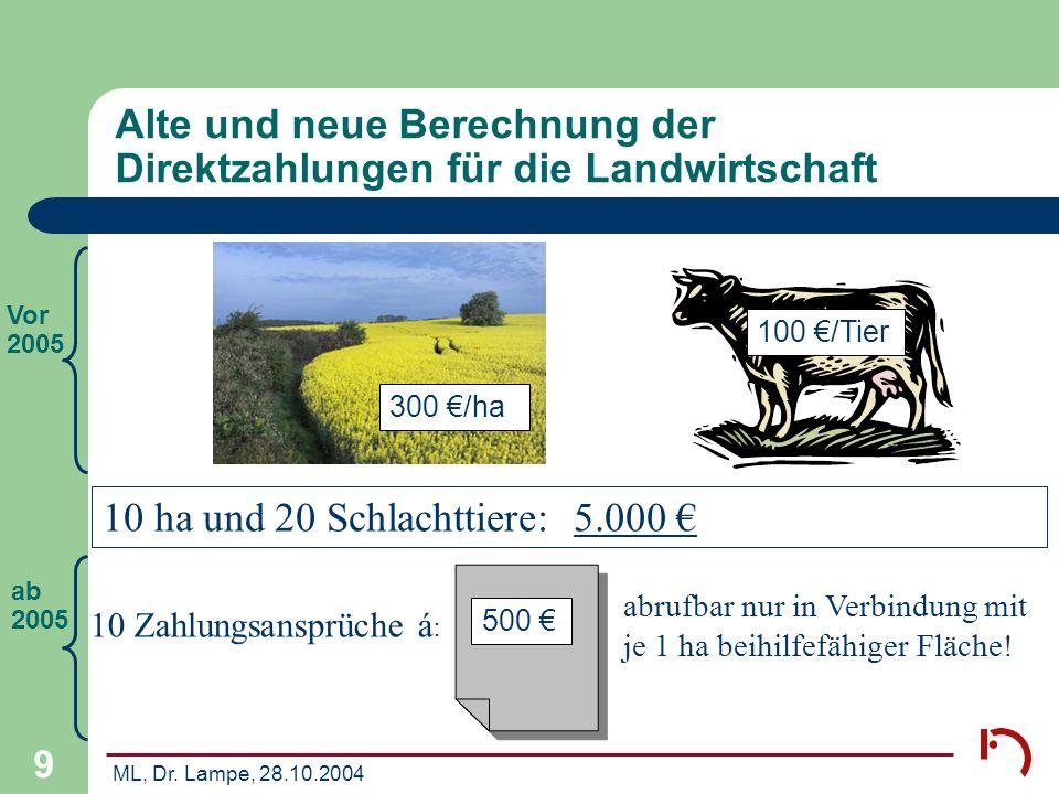 Alte und neue Berechnung der Direktzahlungen für die Landwirtschaft