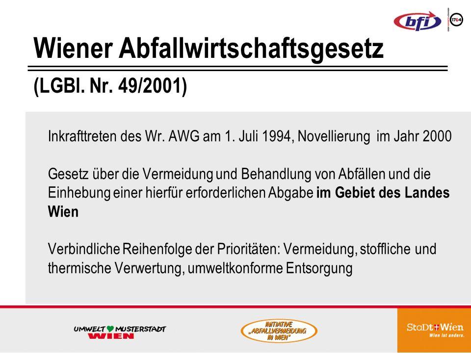 Wiener Abfallwirtschaftsgesetz (LGBl. Nr. 49/2001)