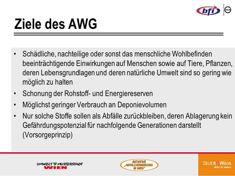 Ziele des AWG