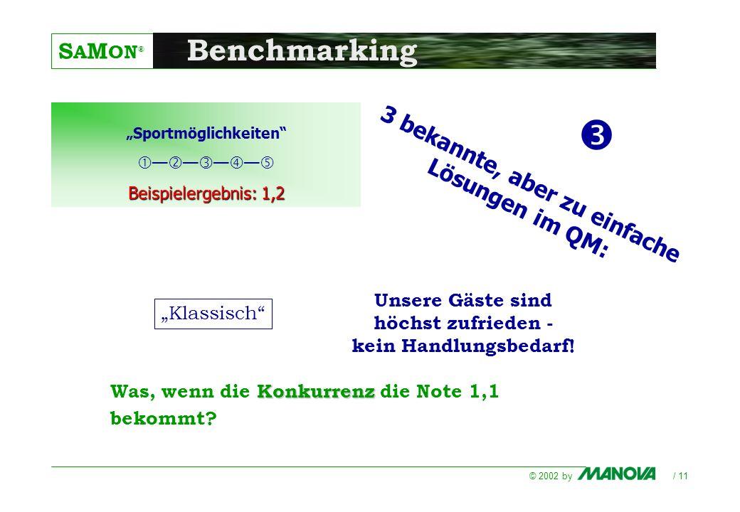  Benchmarking 3 bekannte, aber zu einfache Lösungen im QM: