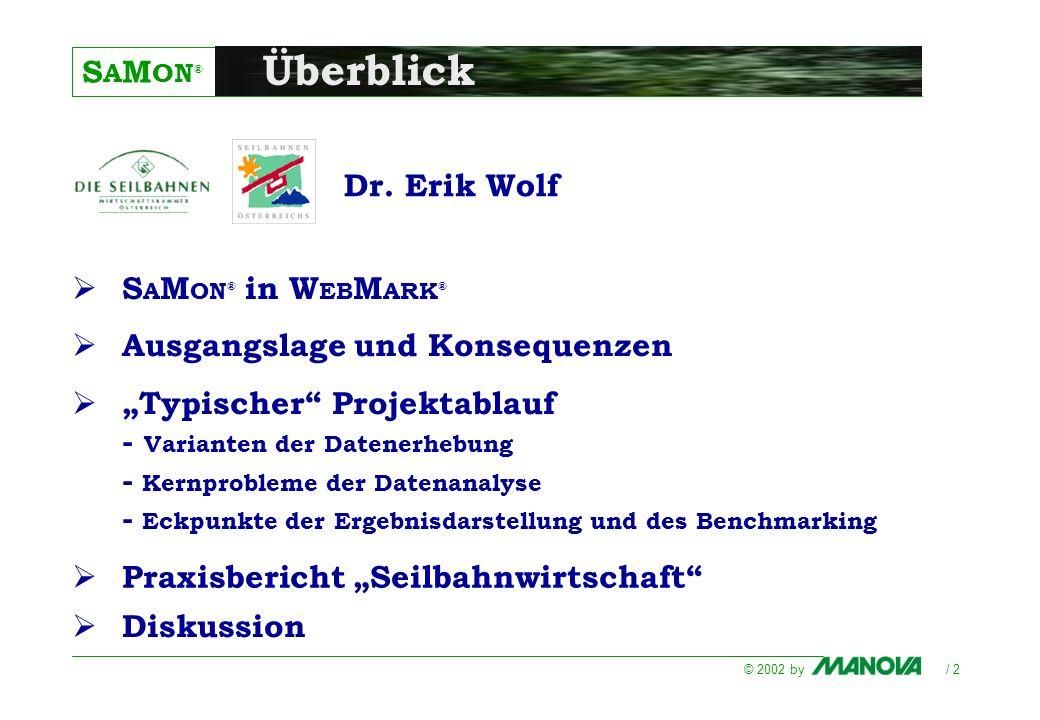 Überblick Dr. Erik Wolf SAMON® in WEBMARK®