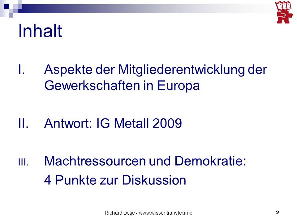 Richard Detje - www.wissentransfer.info
