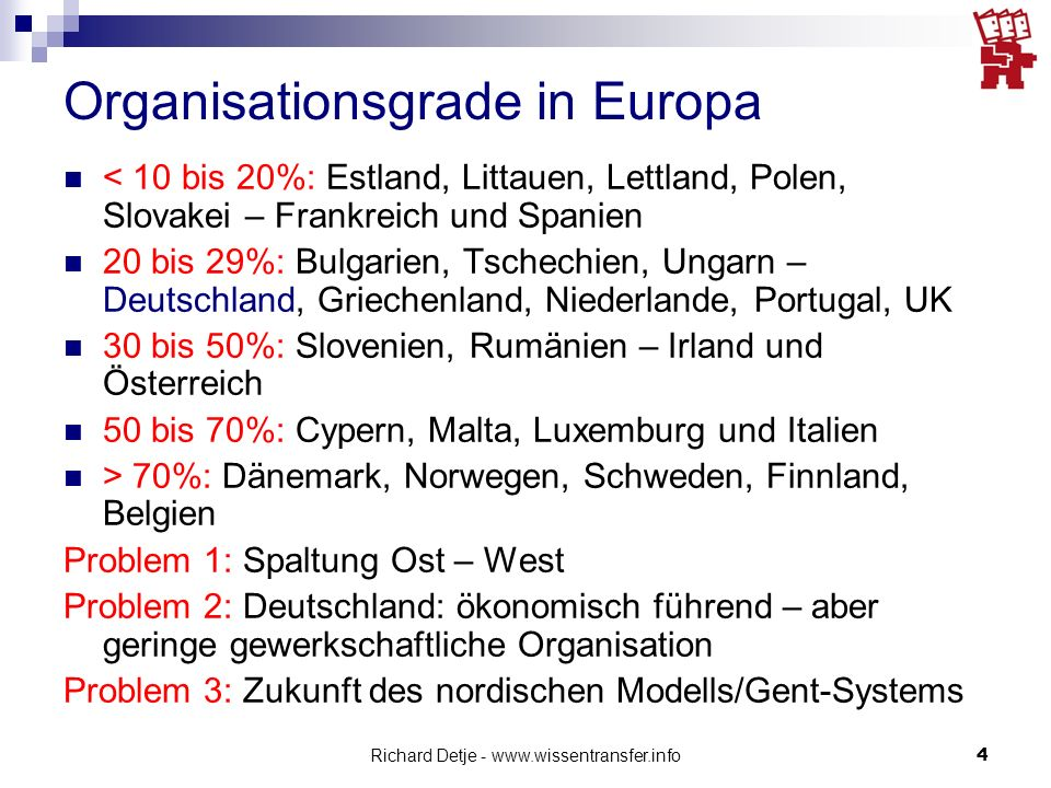 Organisationsgrade in Europa