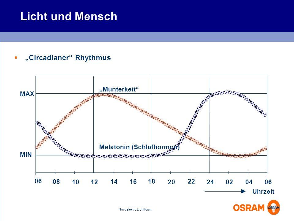 """Licht und Mensch """"Circadianer Rhythmus """"Munterkeit MAX"""