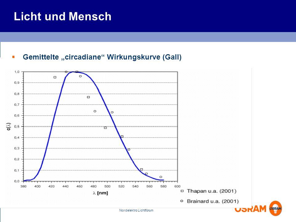 """Licht und Mensch Gemittelte """"circadiane Wirkungskurve (Gall)"""